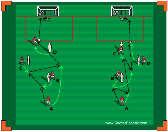 Try this full session submitted by Junior Gonzalez, Head Coach of the U14 Seattle Sounders FC Academy. Improve your midfielders spacing and overall field awareness!