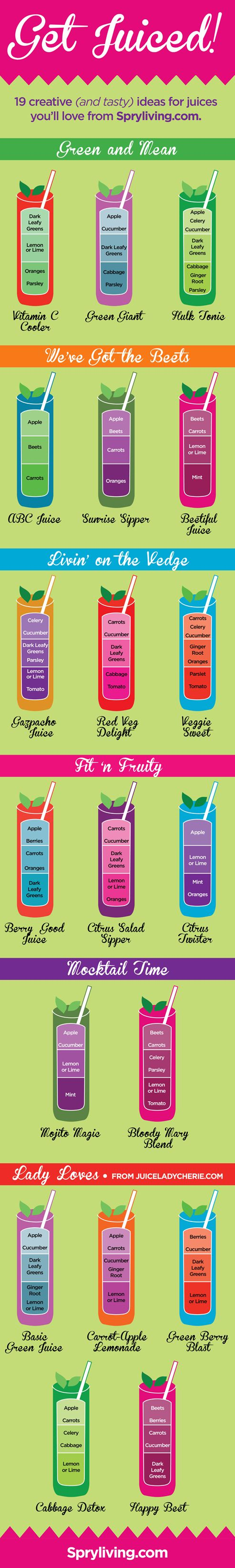 The Best Juicing Recipes Ever! Find the best recipe for anything and everything that you could need with this easy and simple chart! -Spry Living