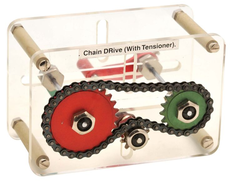 Best 25 Chain Drive Ideas On Pinterest Abandoned