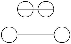 The lines shown in the image are of same length. It is the illusion caused by the circles that makes us believe that one line is smaller than