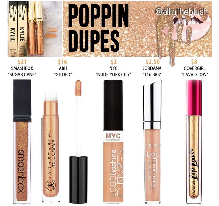"Kylie Jenner's ""Poppin"" lip gloss dupes"
