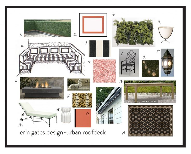 Erin Gates Presentation Format And Urban On Pinterest