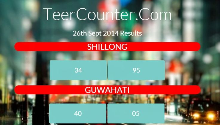 Teer Results for Shillong and Guwahati