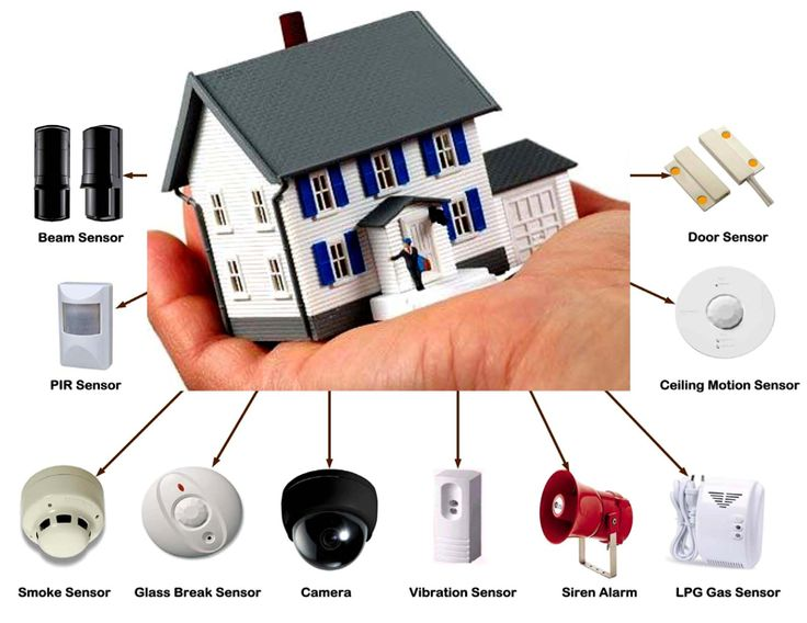 17 best simple ways to secure your home images on - How to design a home security system ...