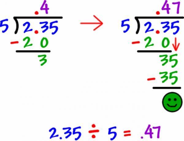 Cómo Hacer Divisiones Con Decimales Paso A Paso Divisiones Con Decimales Decimal Dividiendo Decimales