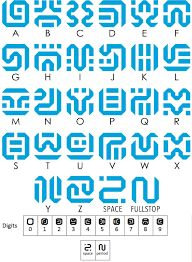 Try to impress your friends by reading Sheikah language in BotW!!!
