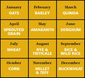 Want an easy way to explore the world of whole grains? Each month the Whole Grains Council celebrates a different whole grain, and you can join in by trying something new each month.