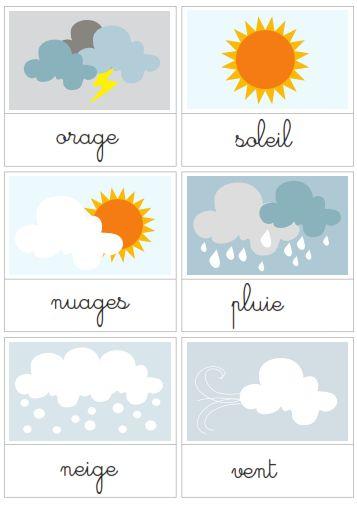 Cartes de nomenclature sur la météo météo 1 météo 2                                                                                                                                                                                 Mais