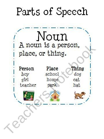 Parts of Speech Quest 2 - Verbs