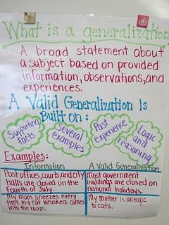 generalizing - generalization. http://2.bp.blogspot.com/-prhQYalwWws/TrwUcaQjUlI/AAAAAAAAAMQ/P88qKb2t-74/s320/IMG_0259.JPG
