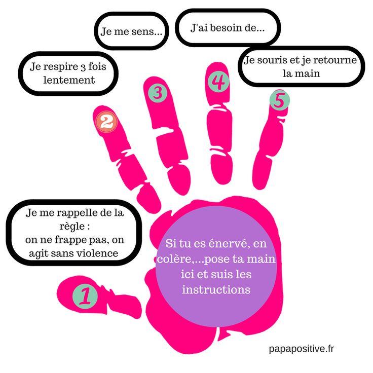 Outil: la main du retour au calme.  Je vous invite à tester un outil ludique pour que les enfants s'apaisent, expriment leurs besoins et leurs émotions, agissent sans violence : la main du retour au calme. Voici comment l'utiliser :