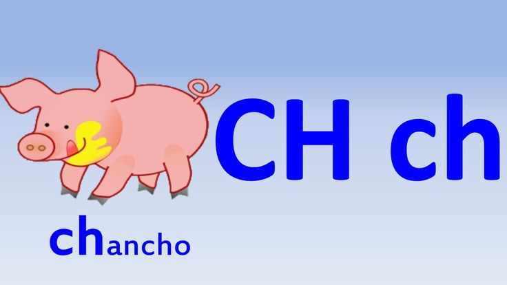 Cancion del Abecedario para niños | Spanish Alphabet song for children |...