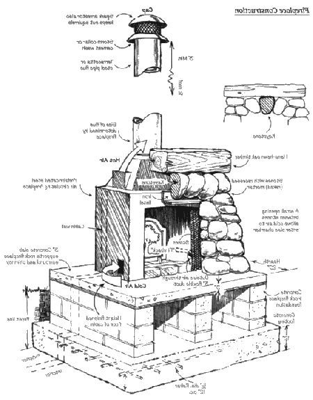 Outdoor fireplace plans bread for Outdoor fireplace plans