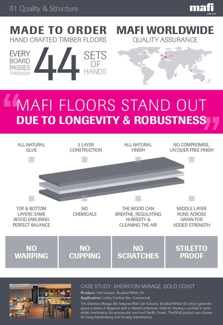Mafi: Quality & Structure