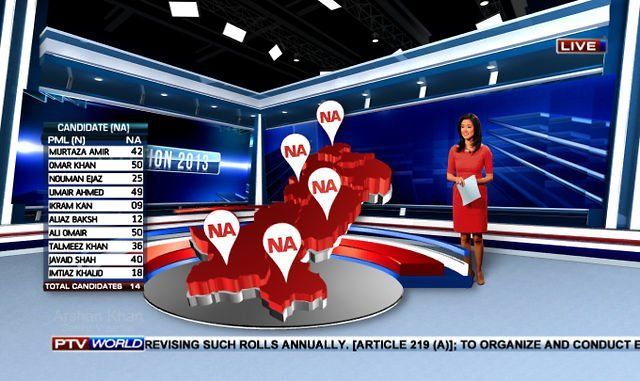 PTV World English Election 2013 Graphics & Virtual Set.