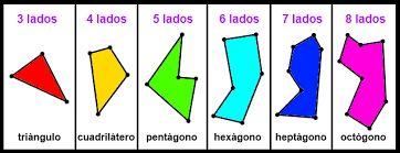 Resultado de imagen para polígonos irregulares de 9 lados