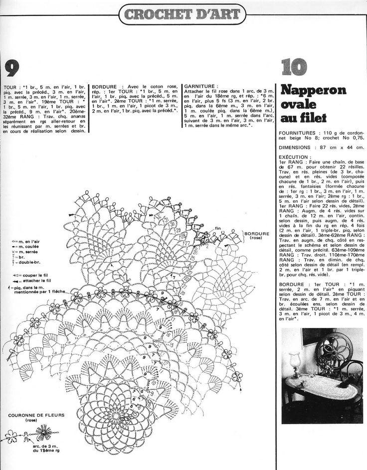 Magnifico centrino all'uncinetto con punto rete al centro formando un fiore e su i bordi con punto pigna; usando cotone di due colori.   fonte: