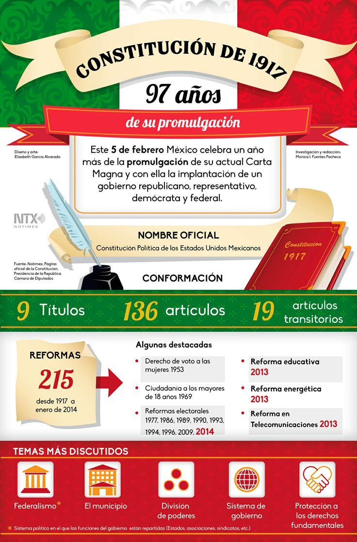 La Constitución México de 1917 cumple 97 años de su promulgación, aquí te presentamos datos que quizá no conocías. #Mexico #Infographic
