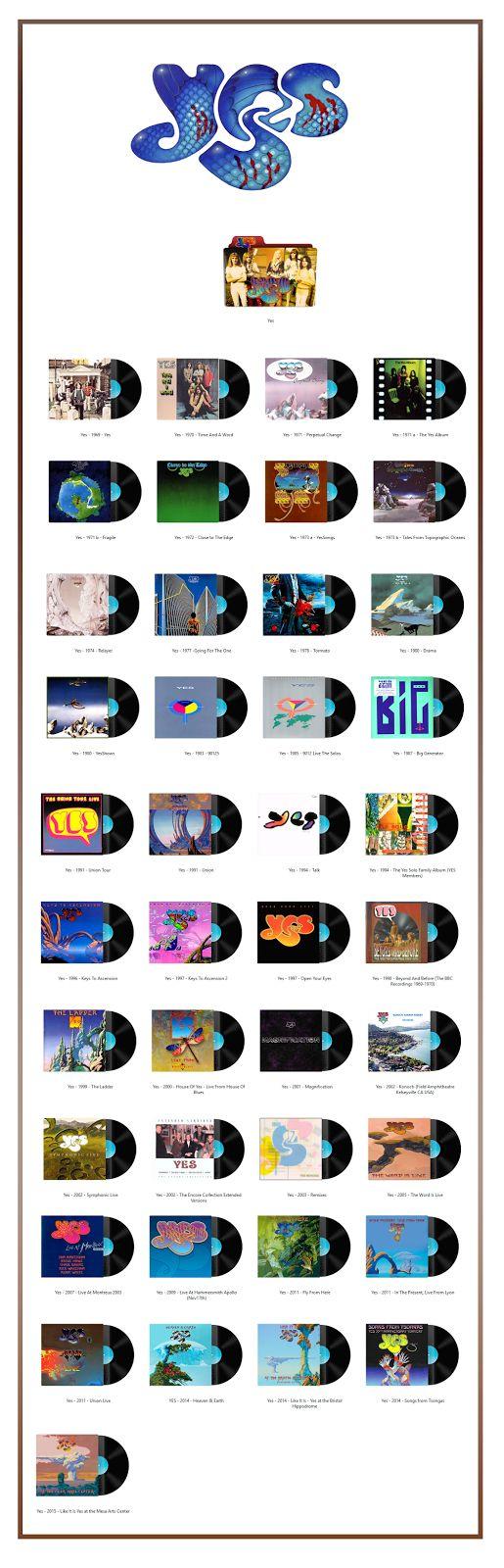 Album Art Icons: Yes
