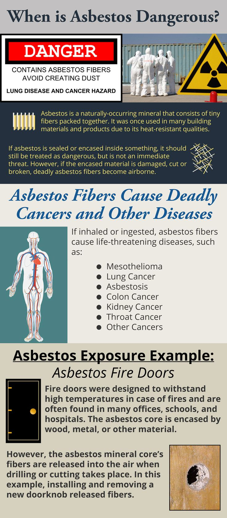 30 best the dangers of asbestos images on pinterest earth asbestos is dangerous when its fibers are not sealed or contained 1betcityfo Images