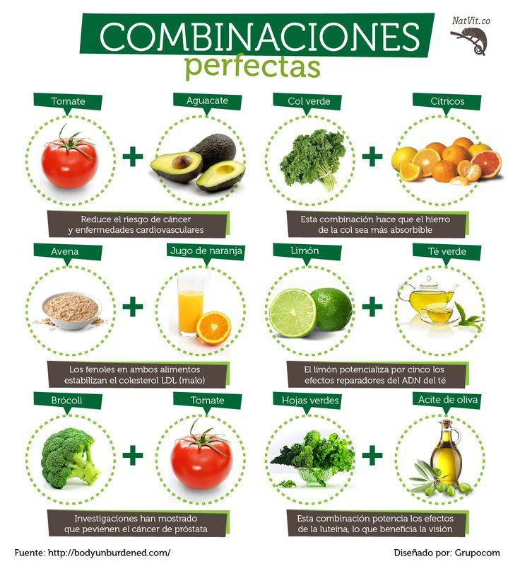 Alimentos que combinados juntos potencializan los efectos del otro, son combinaciones perfectas! #nutricion #verduras #frutas #alimentos #salud #beneficios #tips #saludable