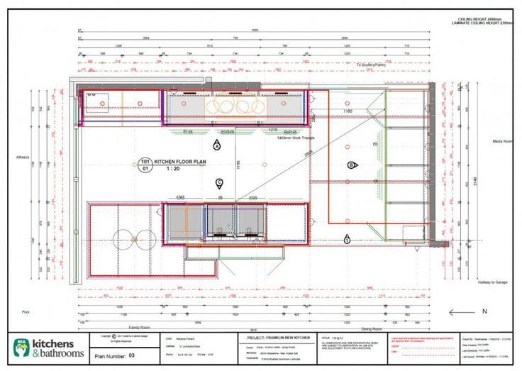 Desain Dapur Hotel Untuk Proses Perencanaan