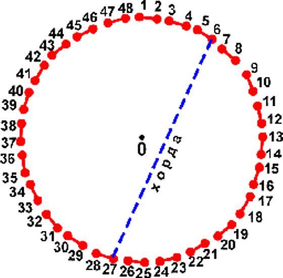 изонить схемы для начинающих с цифрами - Поиск в Google