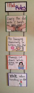 Anchor Chart for Introducing iPads