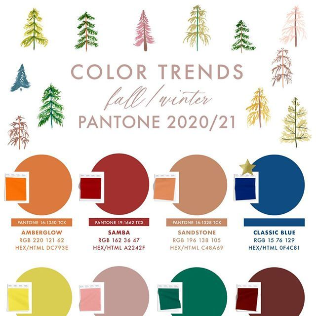 Spring Summer 2020 Pantone Colors Trends In 2020 Christmas Decor Trends Christmas Trends Christmas Colors
