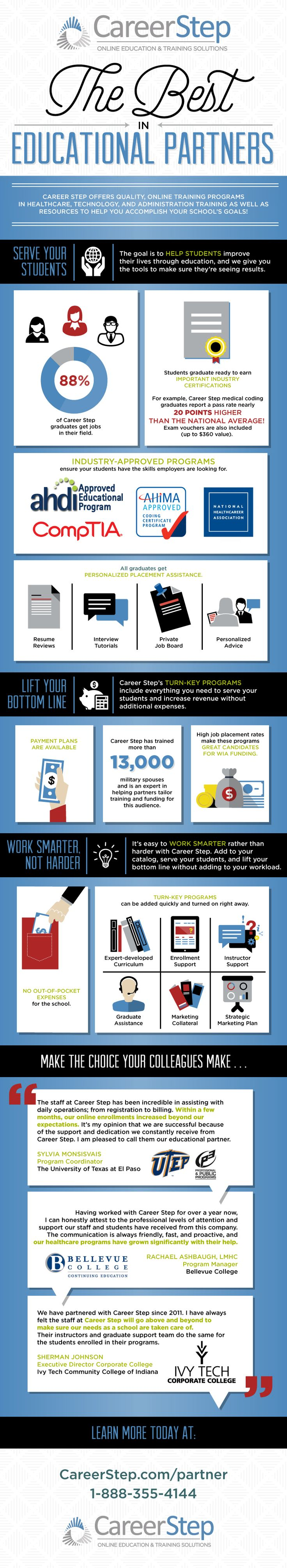 Career Step Publishes New Infographic on Partnerships with Colleges and Universities Nationwide http://www.careerstep.com/blog/career-step-news/career-step-publishes-new-academic-partnerships-infographic