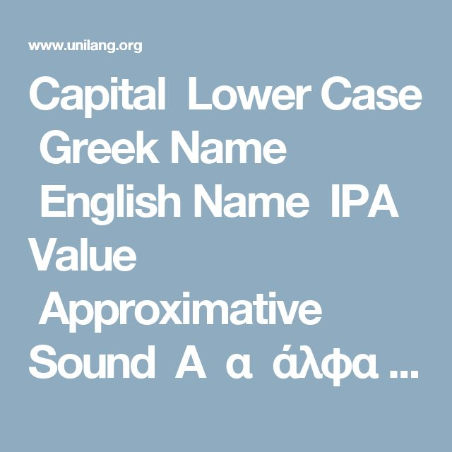 Capital  Lower Case  Greek Name  English Name  IPA Value  Approximative Sound  Α  α  άλφα  alpha  a  Italian amore  Β  β  βήτα  beta  v  victory  Γ  γ  γάμμα / γάμα  gamma  ɣ / ʝ¹  Dutch gaan / Swedish jord  Δ  δ  δέλτα  delta  ð  this  Ε  ε  έψιλον  epsilon  e̞  Spanish bebé  Ζ  ζ  ζήτα  zeta  z  zoo  Η  η  ήτα  eta  i  keep (but shorter)  Θ  θ  θήτα  theta  θ  thanks  Ι  ι  ιώτα / γιώτα  iota  i  keep (but shorter)  Κ  κ  κάππα / κάπα  kappa  k / c¹  English sketch / Hungarian kutya  Λ  λ…