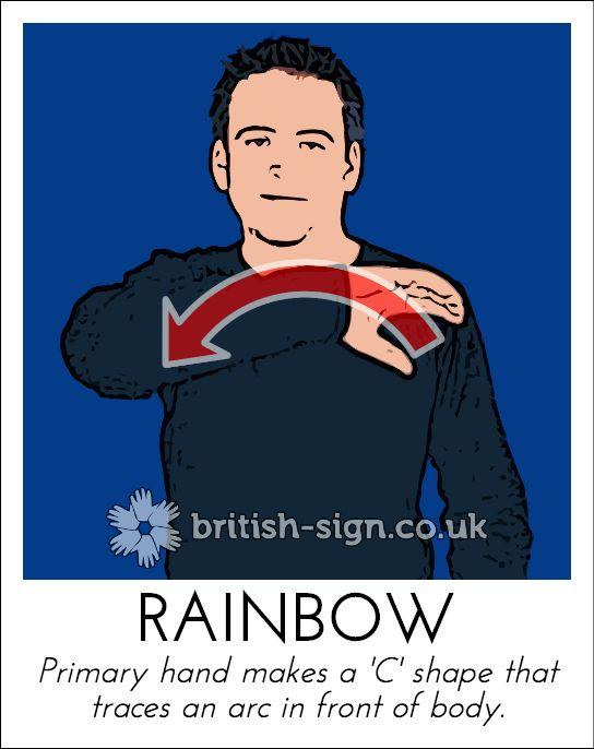 Today's British Sign Language sign is: RAINBOW #BSL #BritishSIgnLanguage view more: www.british-sign.co.uk