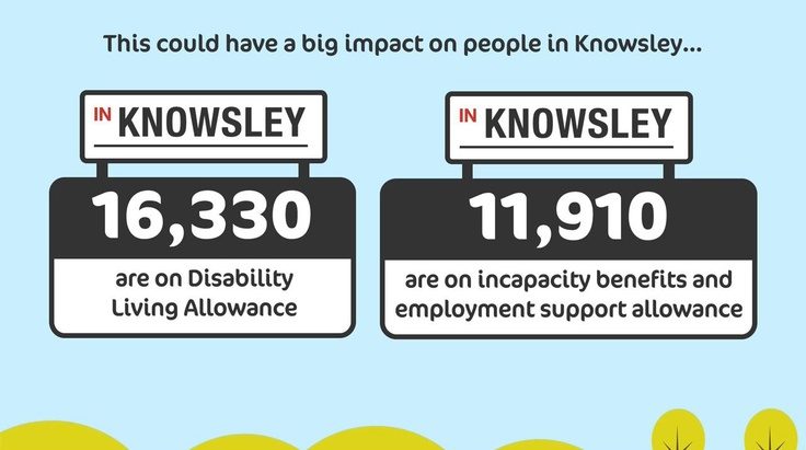Benefit changes could have a big impact on the people of Knowsley. To find out more about how the benefit changes may affect you, visit http://www.k-h-t.org/main.cfm?type=WELFAREREFORM