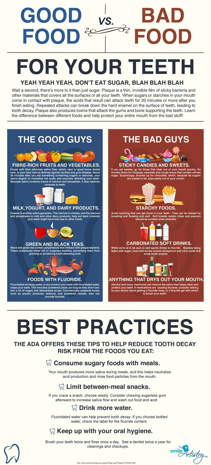 Good And Bad Food For Your Teeth