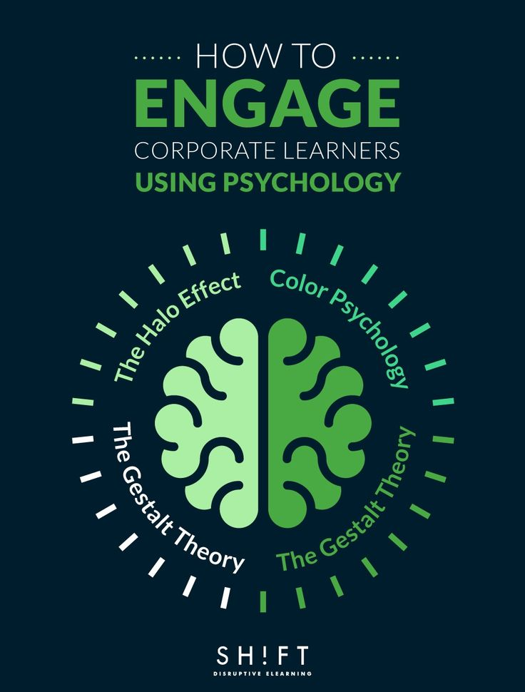Here are four psychology theories to help you understand your audience and how they perceive your eLearning courses.