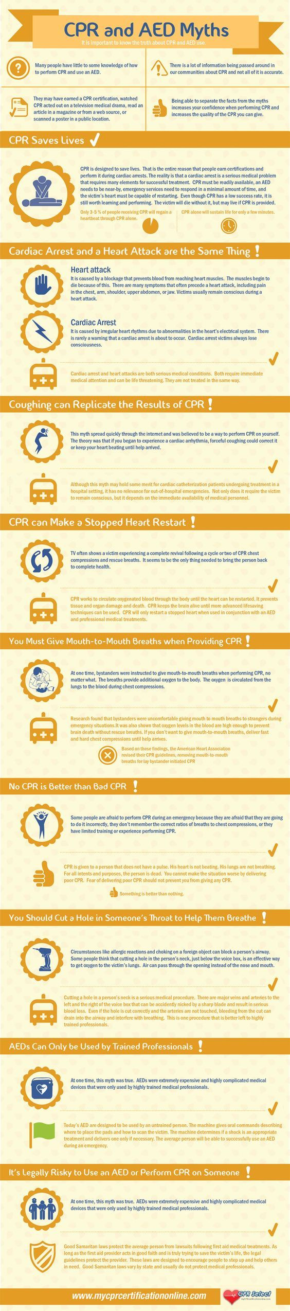 CPR and AED Myths. It is important to know the truth about CPR and AED use. Remember that in case of sudden cardiac arrest, you can use a portable defibrillator, which we explain here: http://insidefirstaid.com/personal/first-aid-kit/portable-automated-external-defibrillators-aed-cpr-protect-others-from-sudden-cardiac-arrest #first #aid #cpr #aed #heart #attack #cardiac #arrest