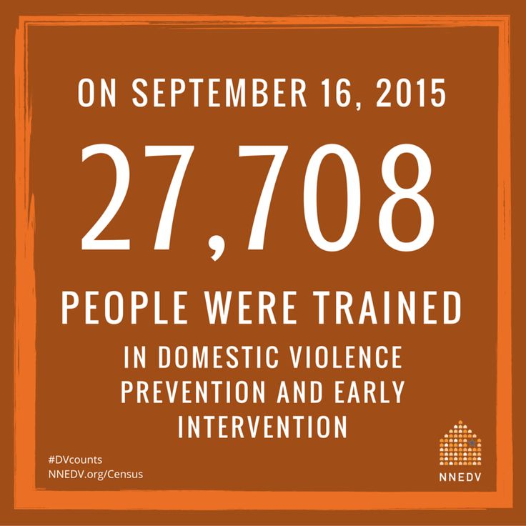 On just one day, more than 27,000 people were trained in domestic violence prevention and early intervention. #DVcounts Learn more: http://NNEDV.org/Census