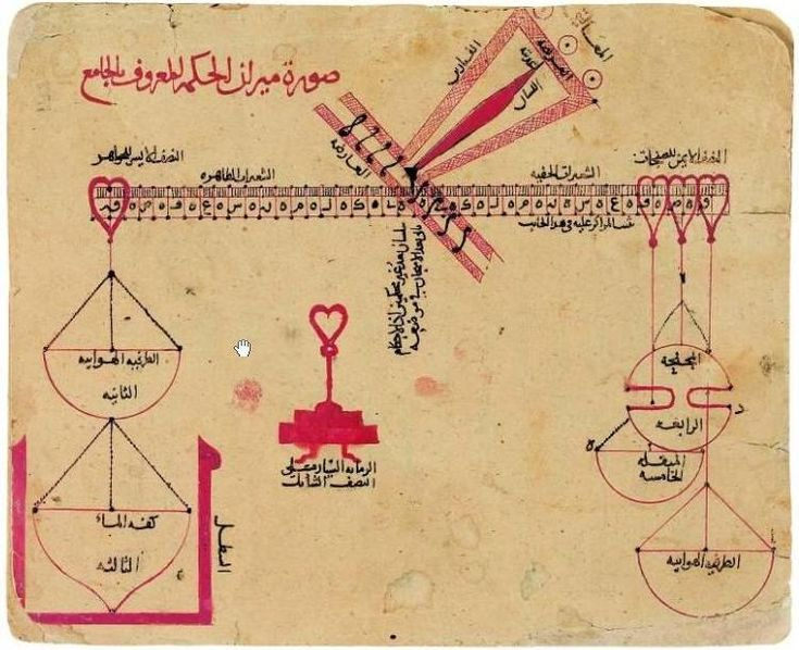 Islamic Manuscripts in the Schoenberg Collection at Pennsylvania University   Muslim Heritage