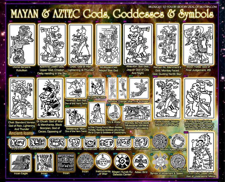 Best 25 Aztec Symbols Ideas On Pinterest Alchemy