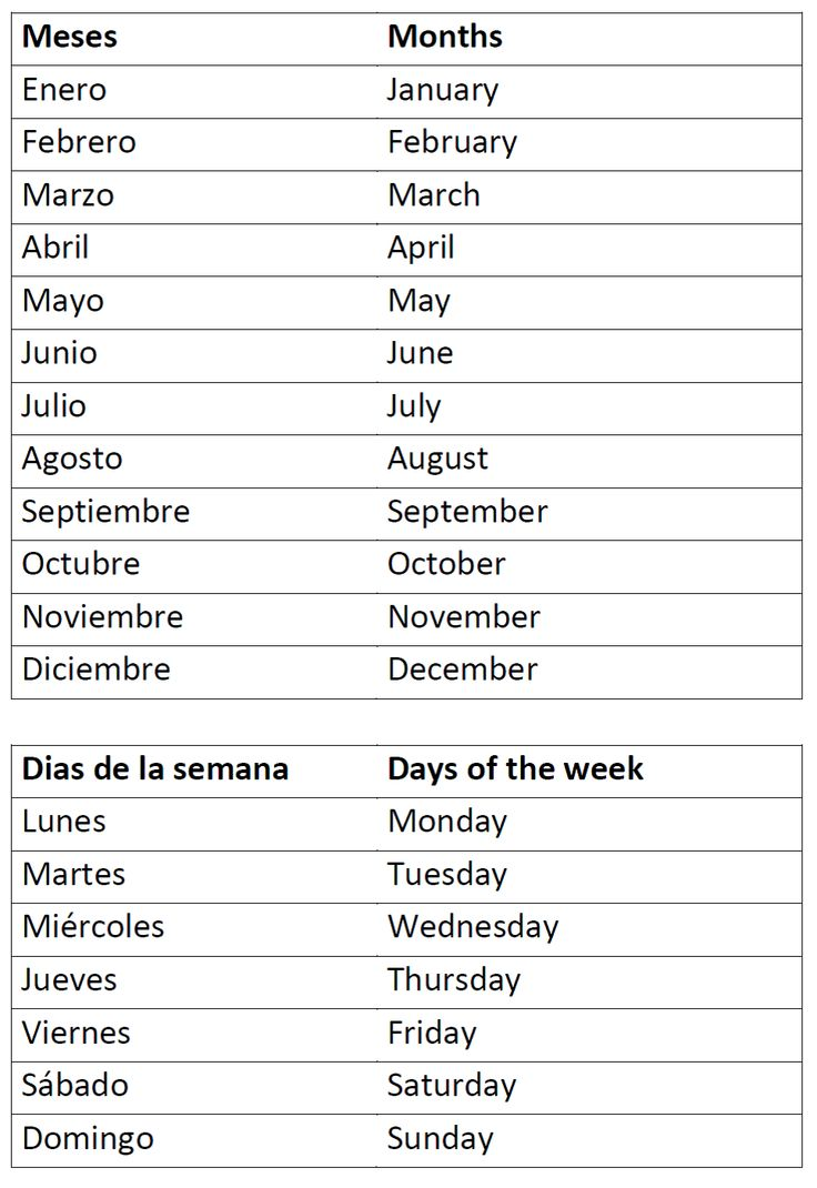 months of the year and days of the week spanish worksheets for w e pinterest the o 39 jays and of. Black Bedroom Furniture Sets. Home Design Ideas