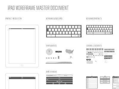 ipad wire framing set more ipad and wireframe ideas - Wireframe Ipad