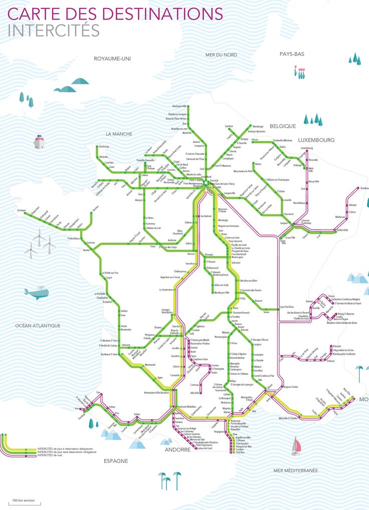 Train Travel Routes