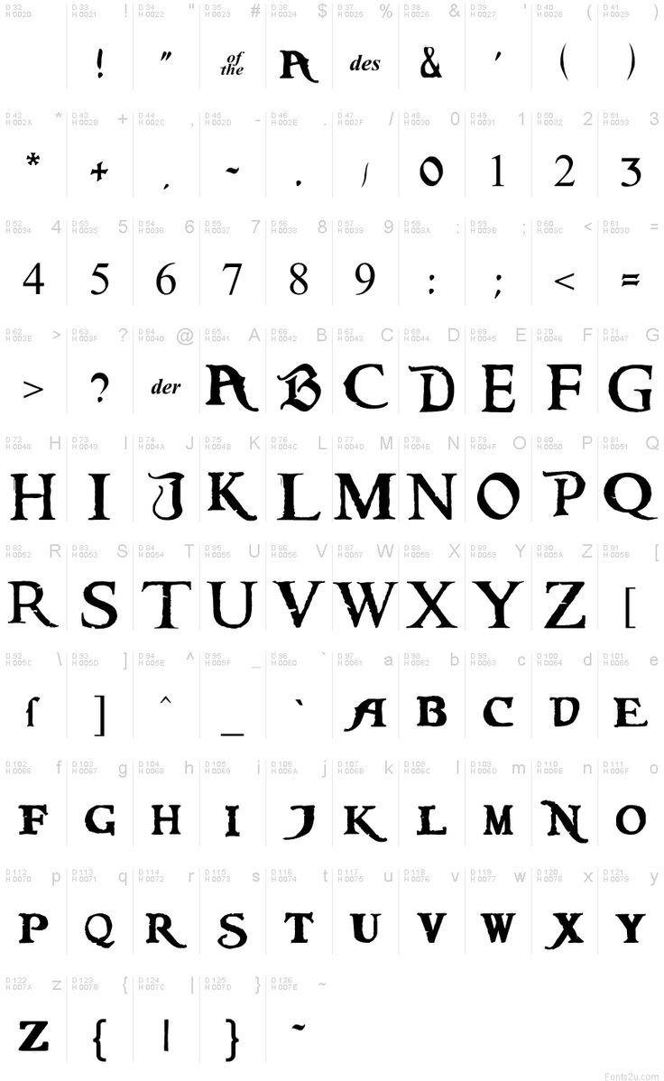 """Caribbean regular"" font, good for scrapbooking Pirates of the Caribbean. Get layout ideas at http://mousescrappers.com/forums/showthread.php?t=2932"