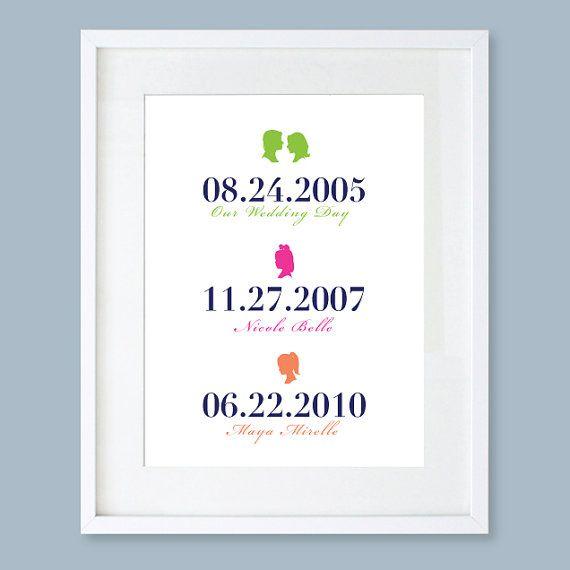 Subway Art Important Dates Personalized Wedding by LePapierStudio, $39.00