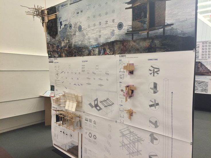 Pin up board examples. University of Cincinnati, College of DAAP, Architecture posters and presentation