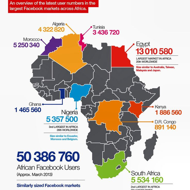 #SM #BusinessOpportunities for #Africa #Morocco #Algeria #Tunisia #Egypt #Kenya #DRC #SouthAfrica #Nigeria #Ghana #networkmarketing is #lifechanging follow http://goo.gl/NpsELv