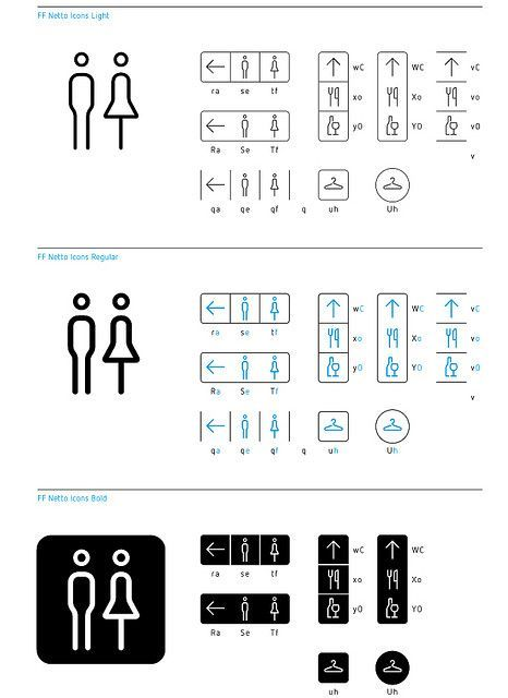 FF Netto Icons Instructions for Use [Page 3 of 6] by FontFont, via Flickr toilet: