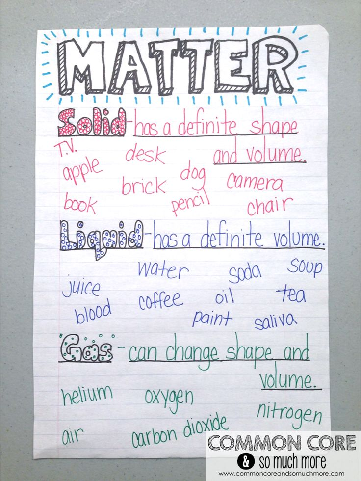Matter Unit and Anchor Chart - Make this anchor chart with your students as an introduction to your matter unit.