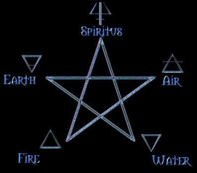 wiccanpagan pentagram this version of the pentagram is