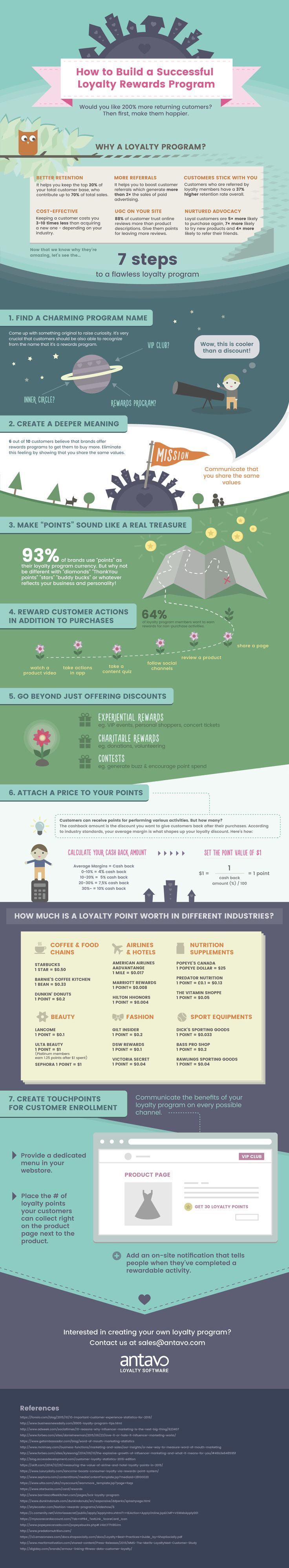 A Simple Guide to Building a Successful Loyalty Rewards Program #Infographic